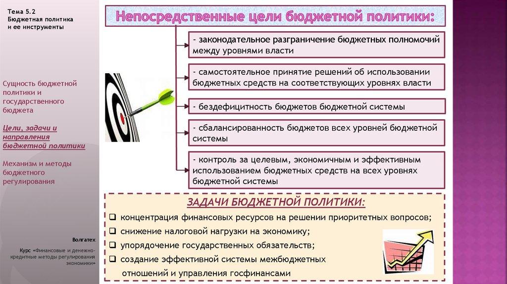 Решение задач бюджетной политики статика решение задач с1