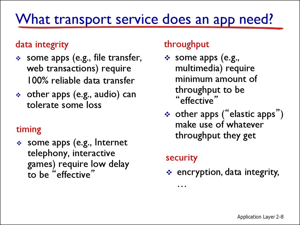 What transport service does an app need?