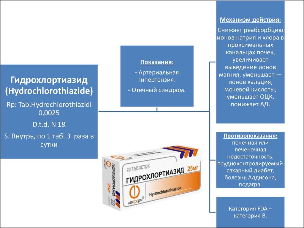 средства лечения от паразитов в организме