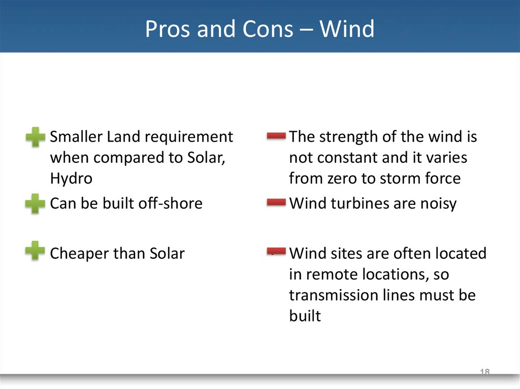 Pros and Cons – Wind