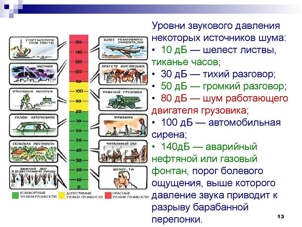 Оформление гражданства рф в общем порядке москве 2020 году