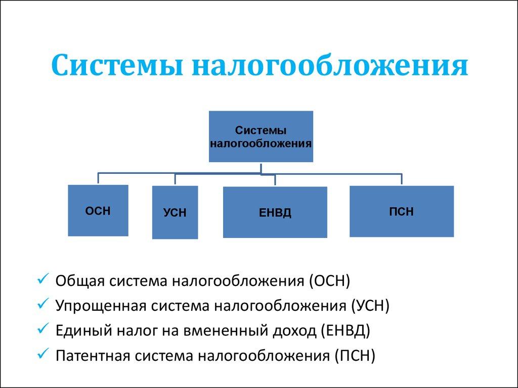 Транспорный налог при упрощенной системе налогообложения 2010
