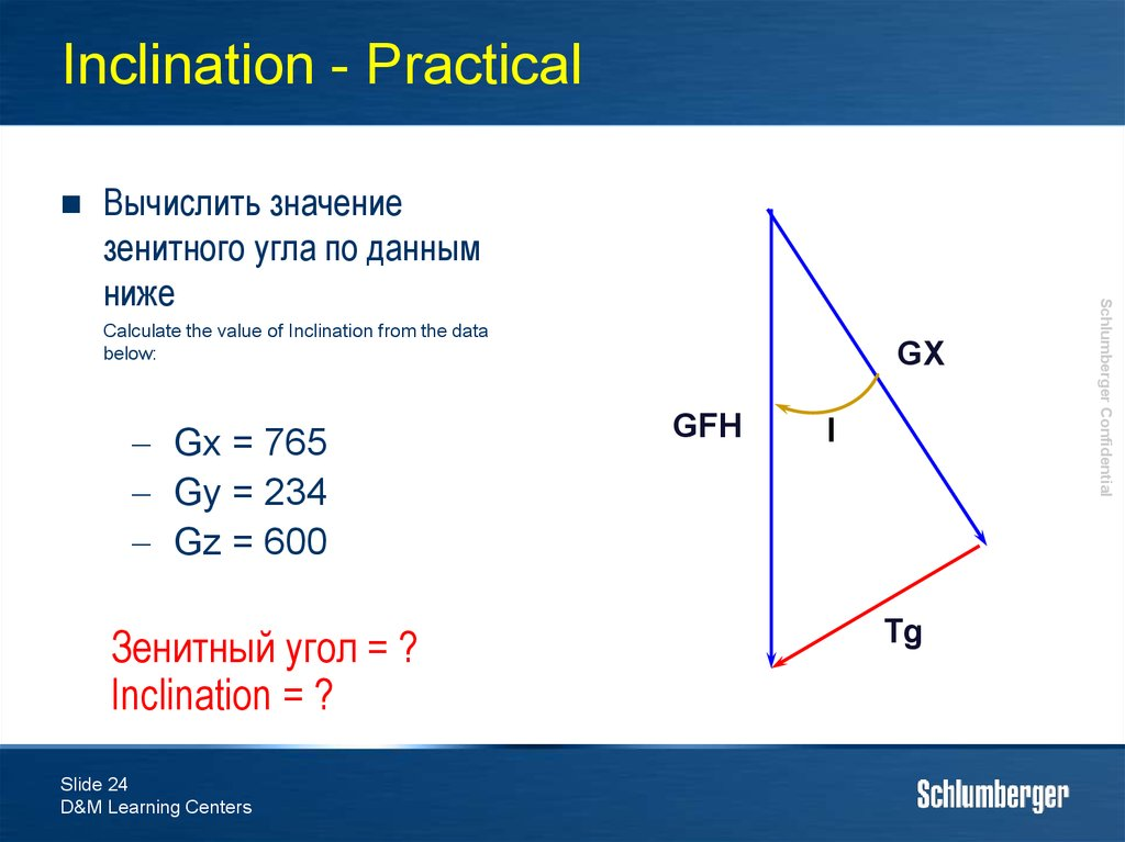 Inclination - Practical