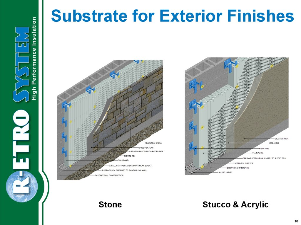 The Insulation Choice Made Easy High Performance