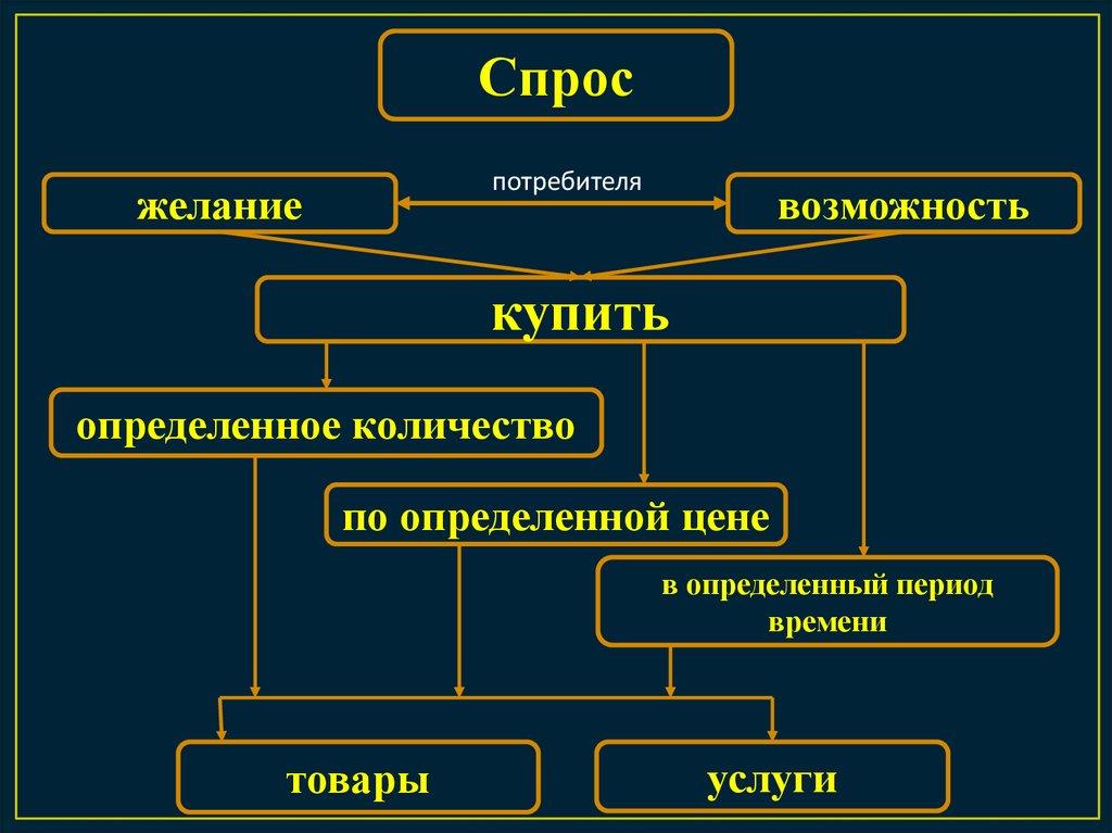 shop neuroacanthocytosis syndromes