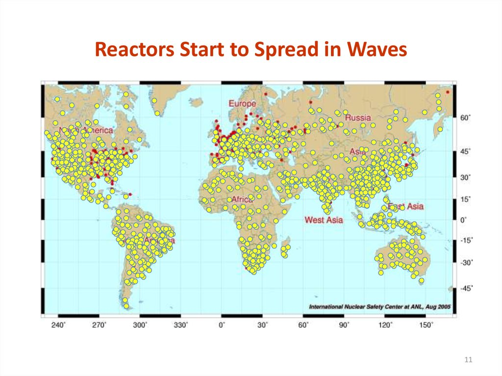 Reactors Start to Spread in Waves