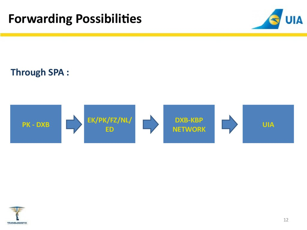 ukraine international airlines cargo gsa proposal for
