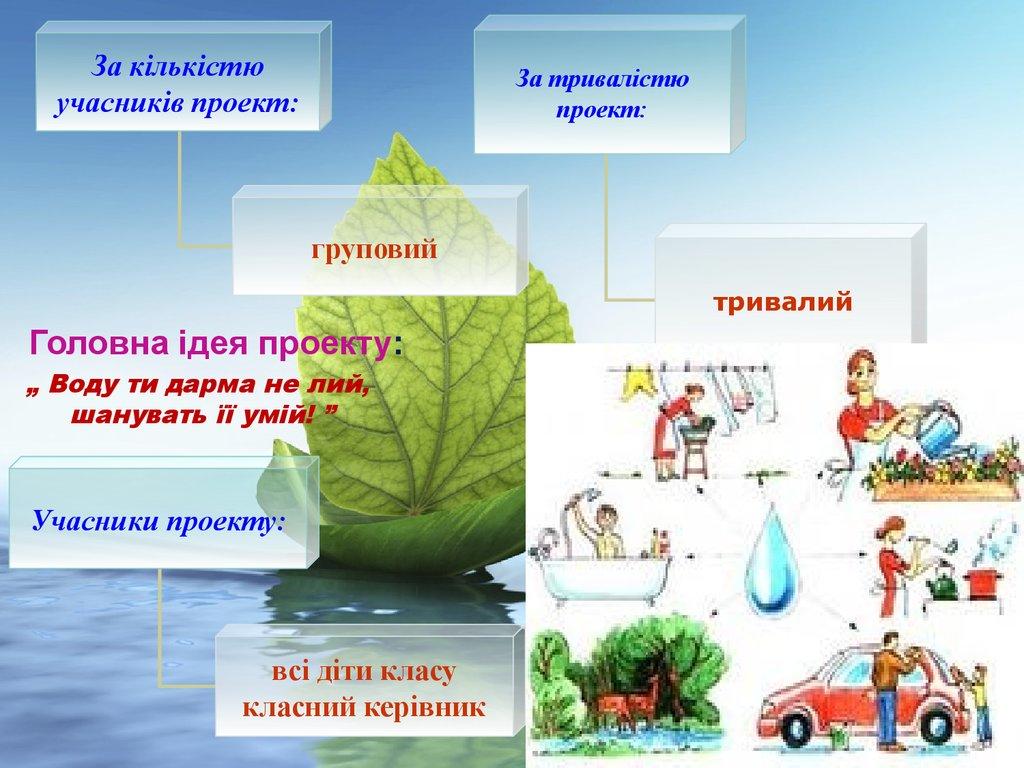 проект 1 клас як економити воду