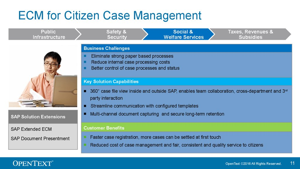 ECM for Citizen Case Management