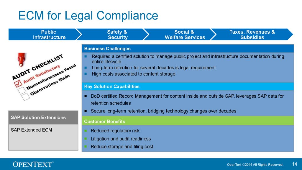 ECM for Legal Compliance