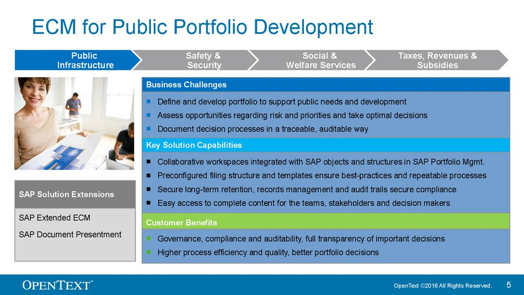 ECM for Public Portfolio Development