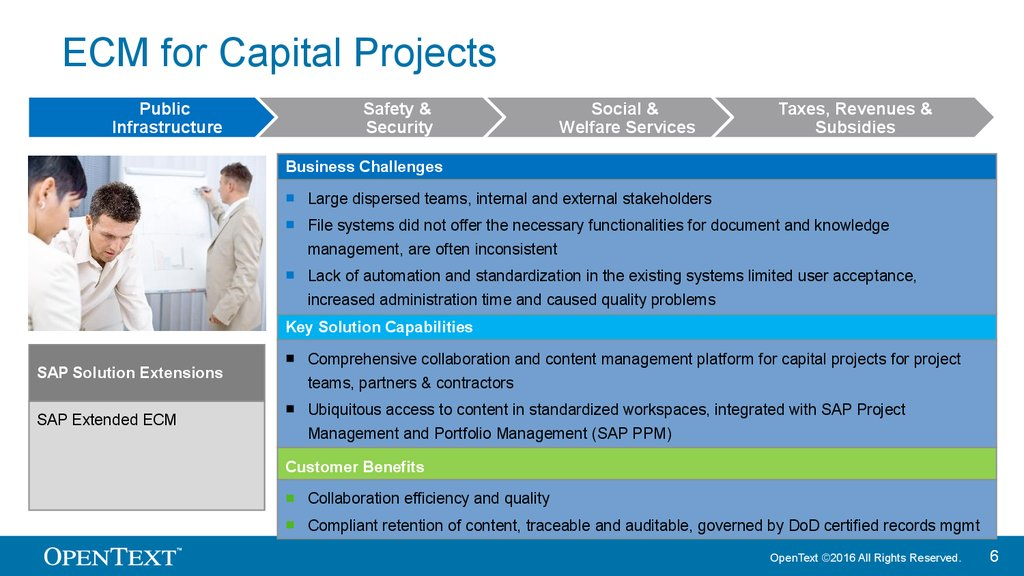 ECM for Capital Projects