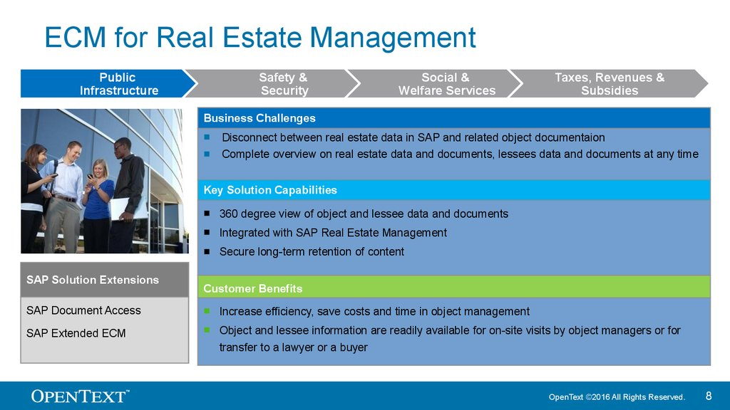 ECM for Real Estate Management