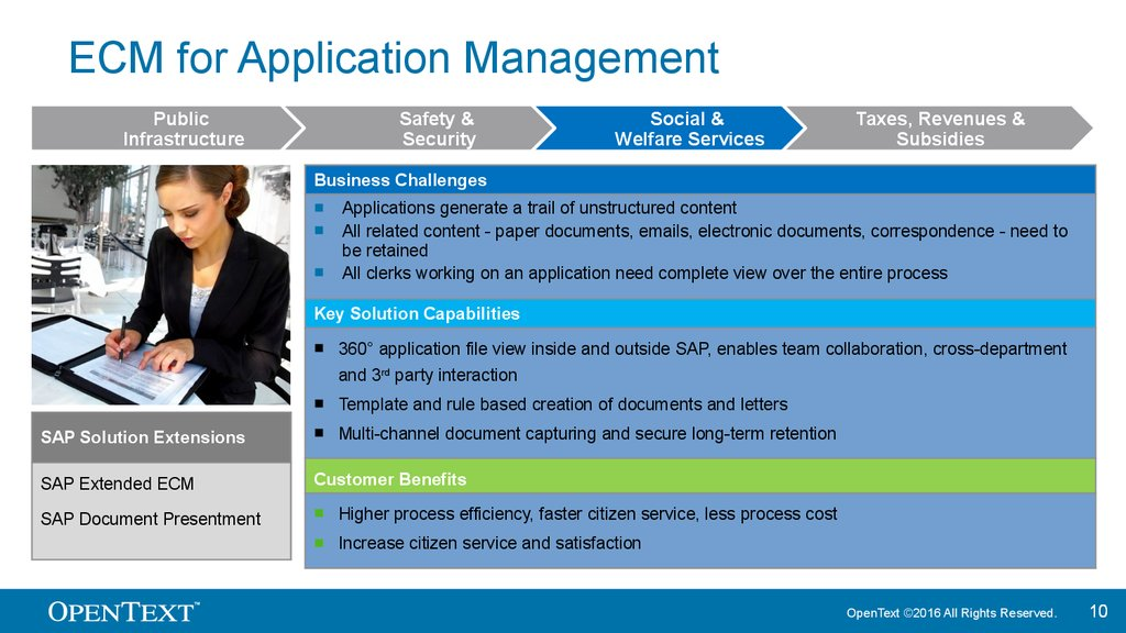 ECM for Application Management