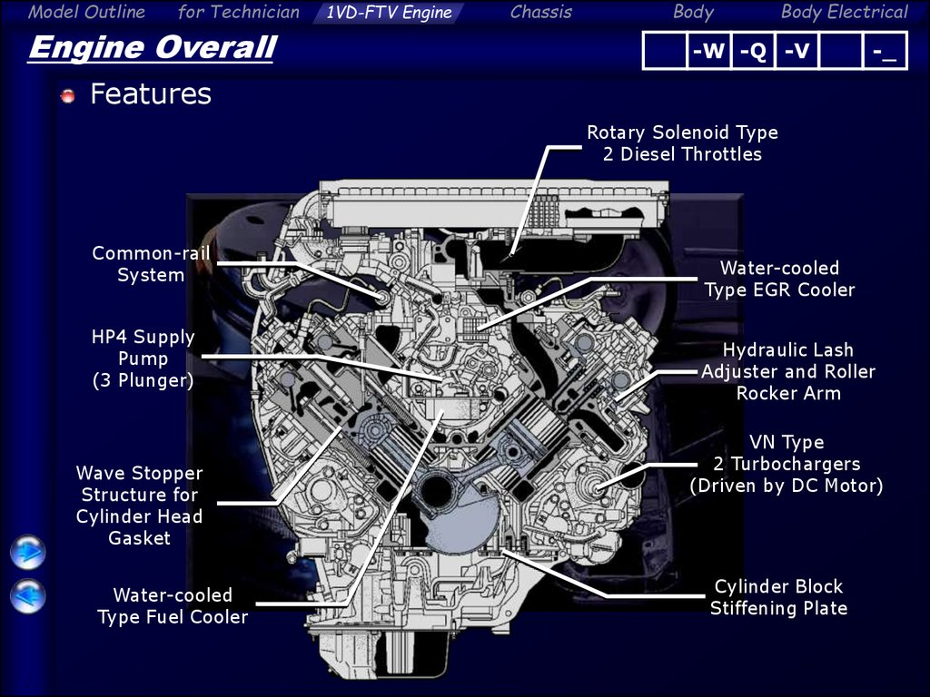 Engine Overall Model Outline For Technician 2 Diagram