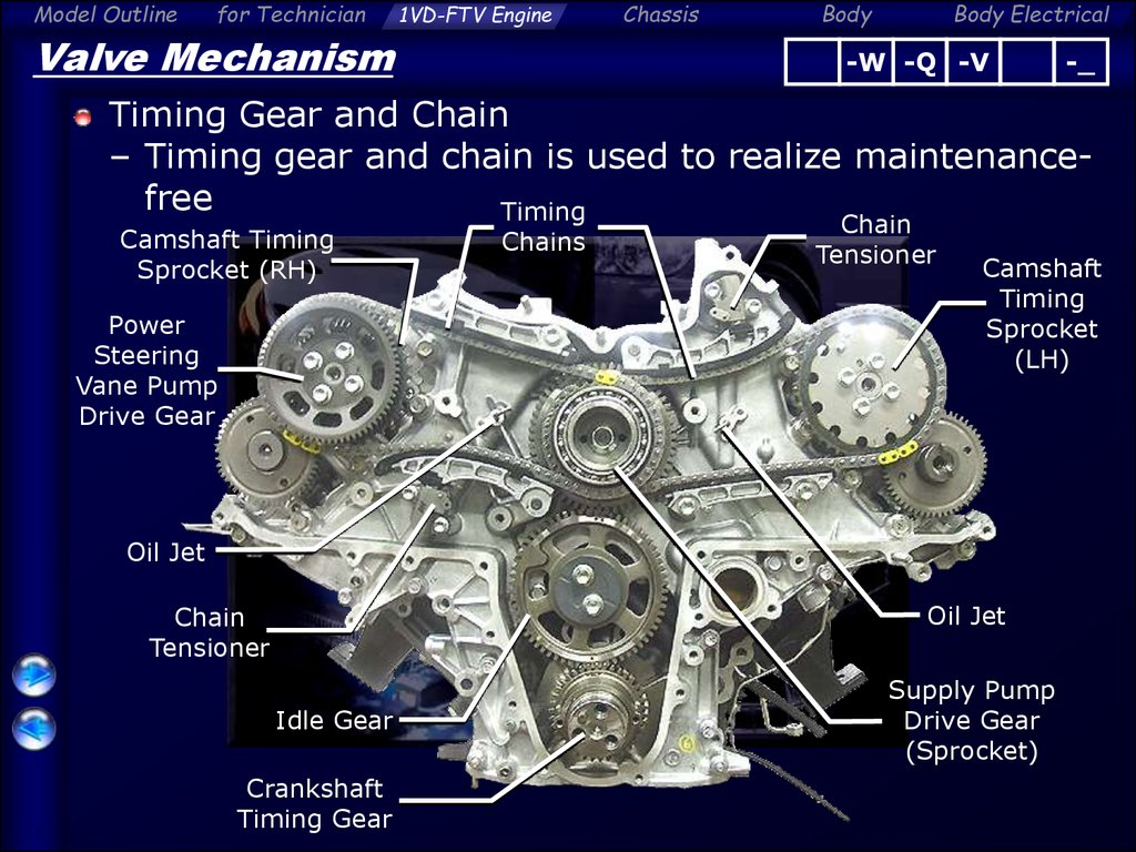 engine overall model outline for technician online presentation Timing Belt Diagram