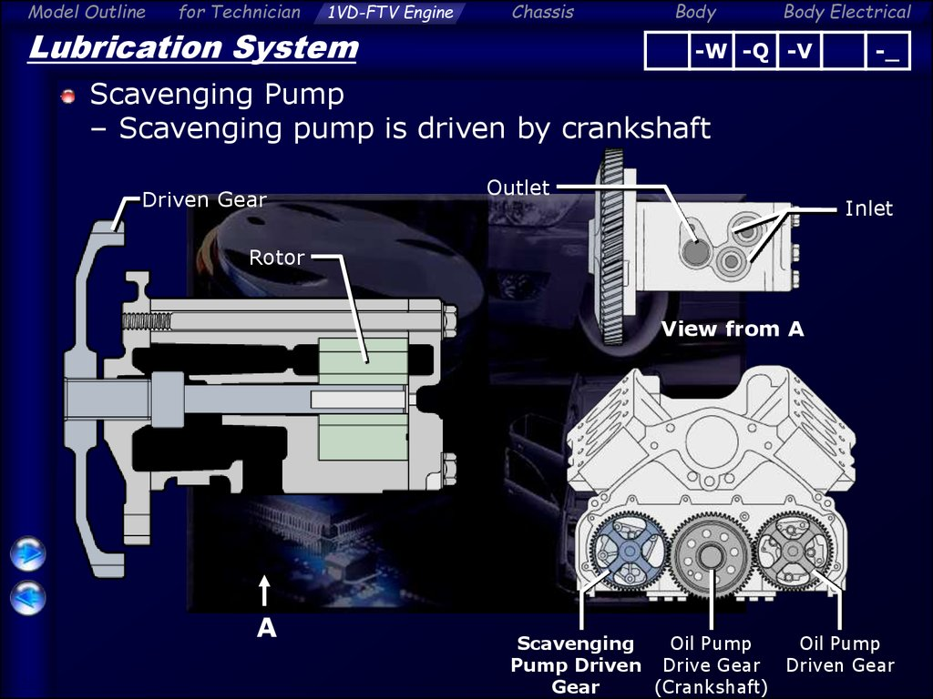Water Pump Gasket >> Engine overall. Model outline for technician - презентация онлайн