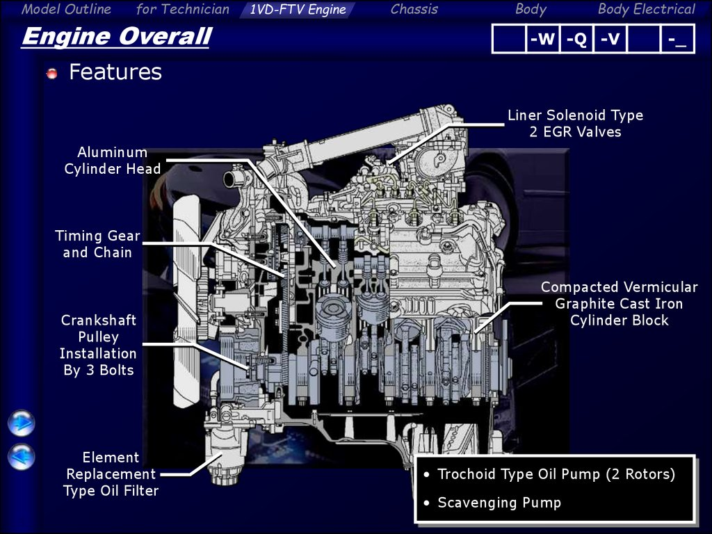Engine Overall Model Outline For Technician 1993 Toyota Land Cruiser Diagram