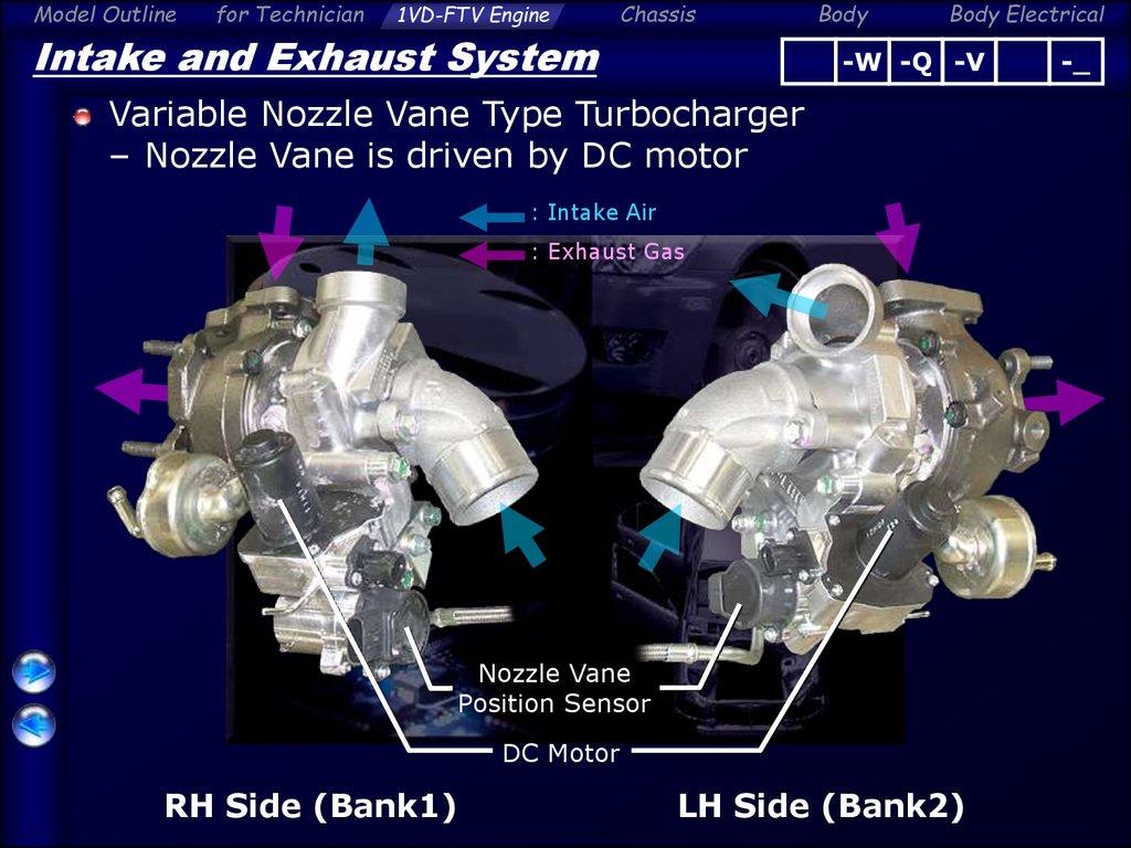 Engine overall  Model outline for technician - презентация