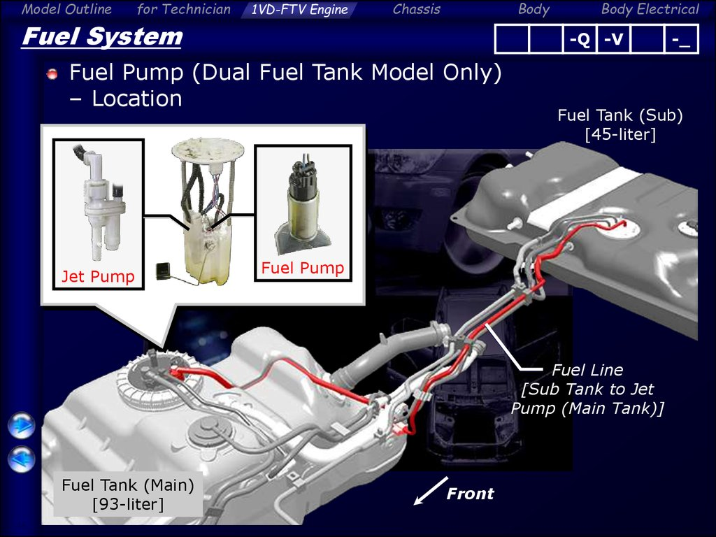 Engine Overall Model Outline For Technician Online Presentation 1993 Toyota Land Cruiser Diagram Fuel System