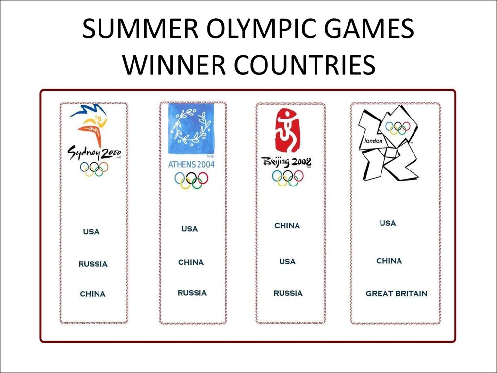 SUMMER OLYMPIC GAMES WINNER COUNTRIES