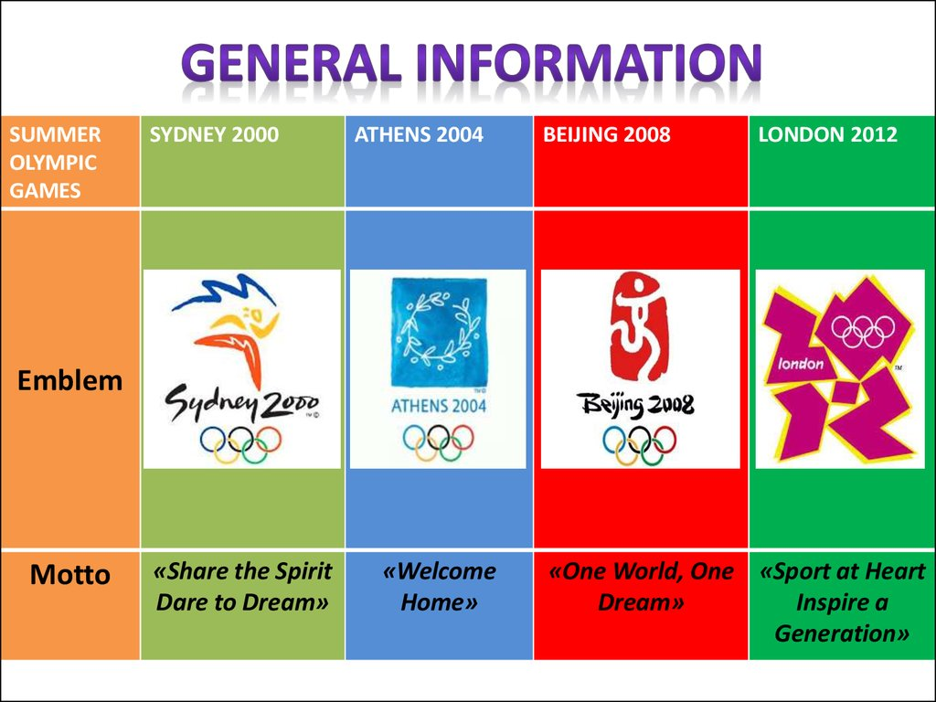 The motto of the Olympic Games: how it sounds, history and interesting facts 74
