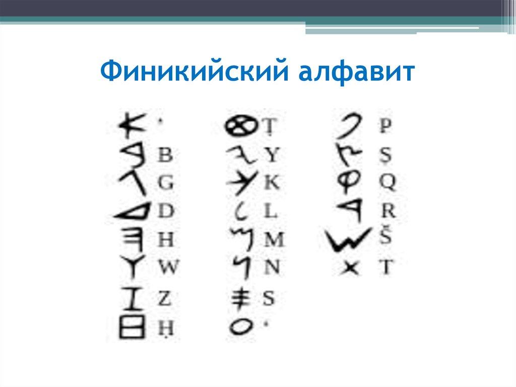 картинки финикийского письма хорошо влияет работу
