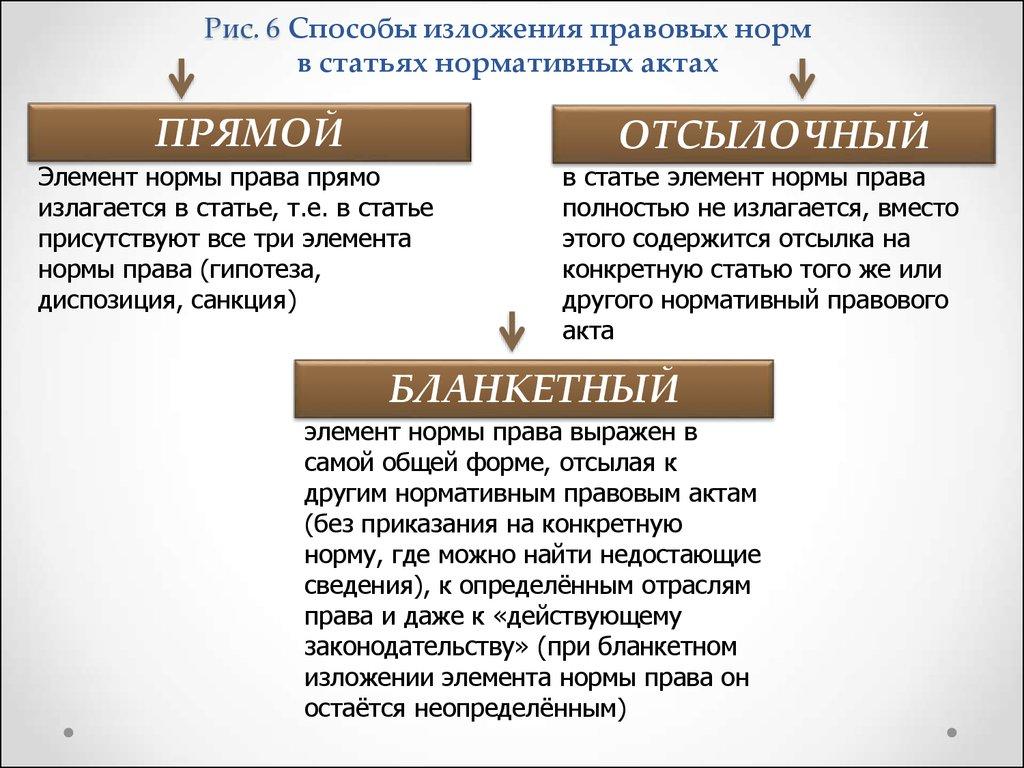 Научно -справочный аппарат государственных архивов Республики Беларусь