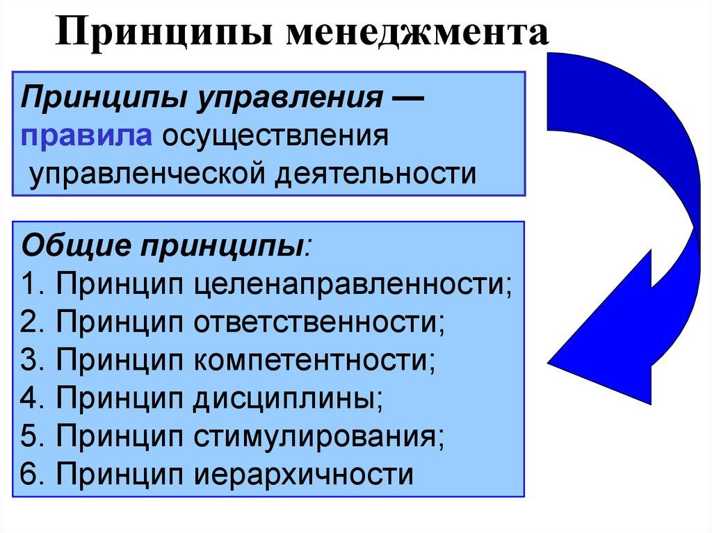 менеджмента. труда шпаргалки специфические управленческого особенности