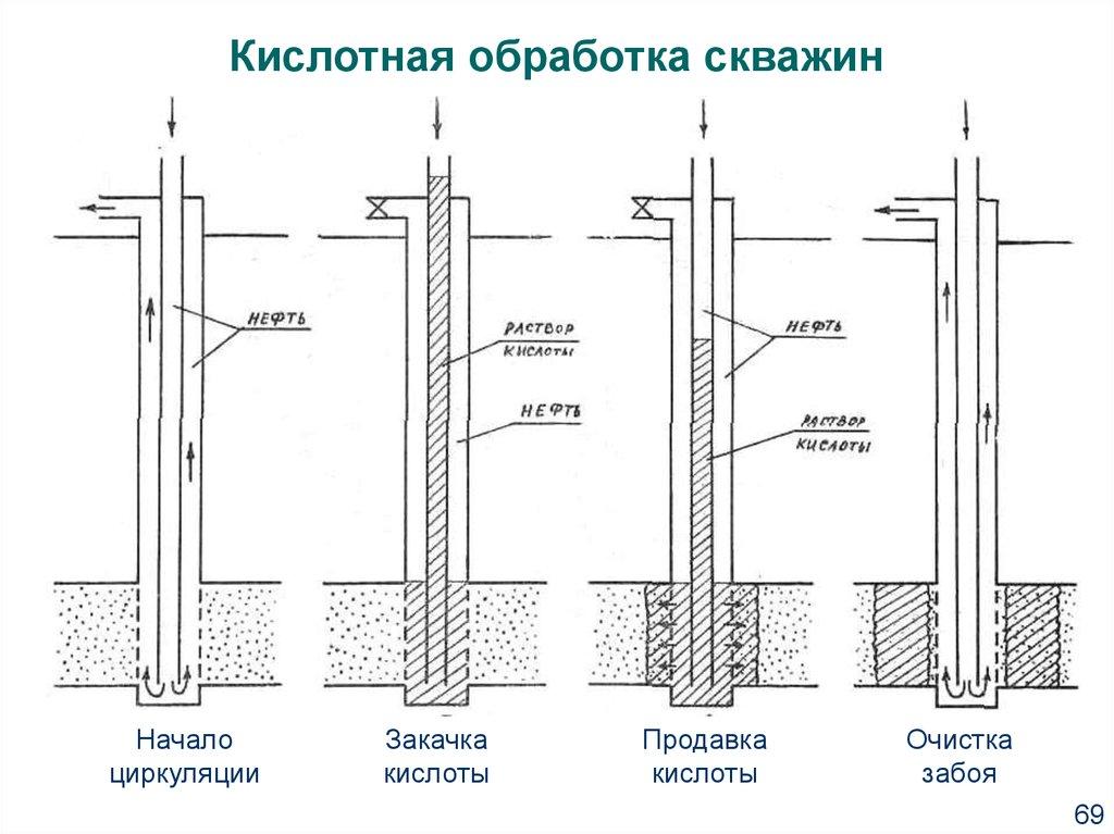 online Семьеведение. Учебн. пособ