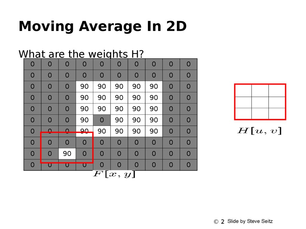 Moving Average In 2D