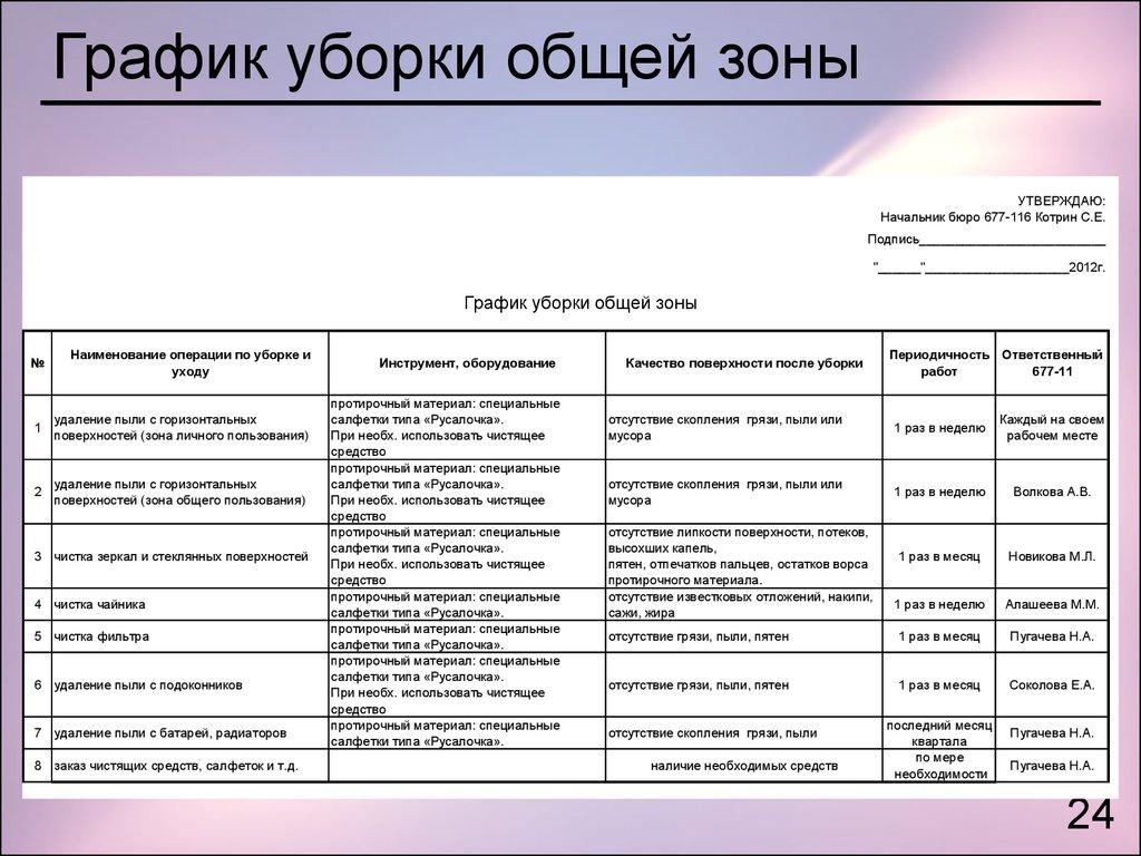 график работы уборщиц в школе искусств норильск услуги
