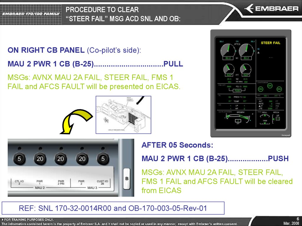 "PROCEDURE TO CLEAR ""STEER FAIL"" MSG ACD SNL AND OB:"