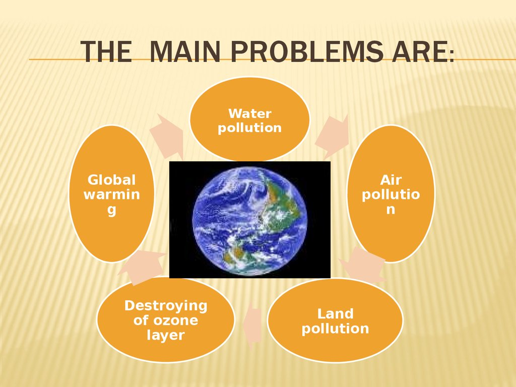 The main problems are: