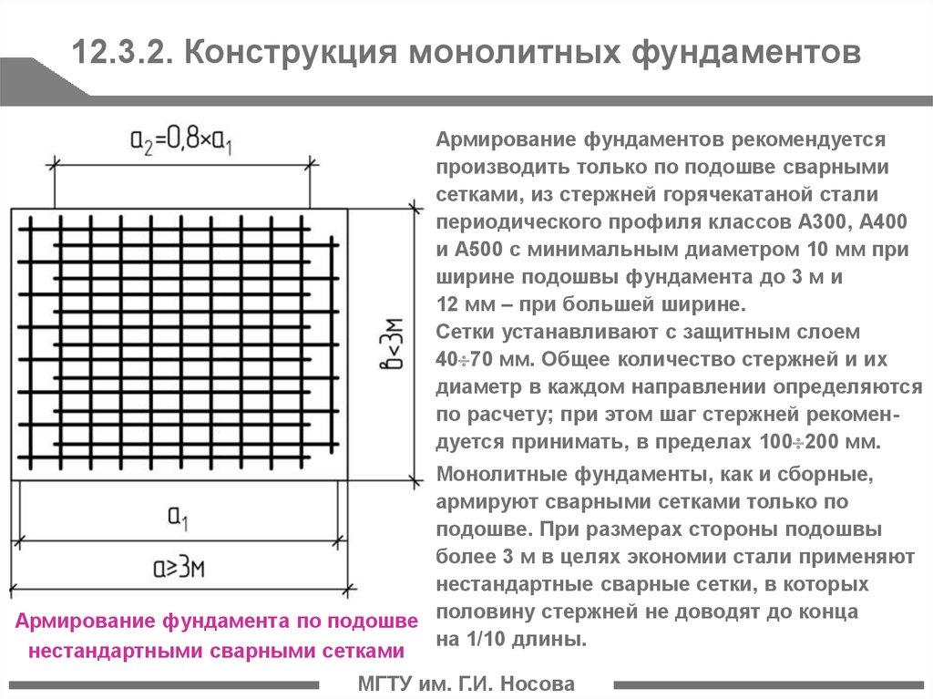 расчет монолитной фундаментной плиты