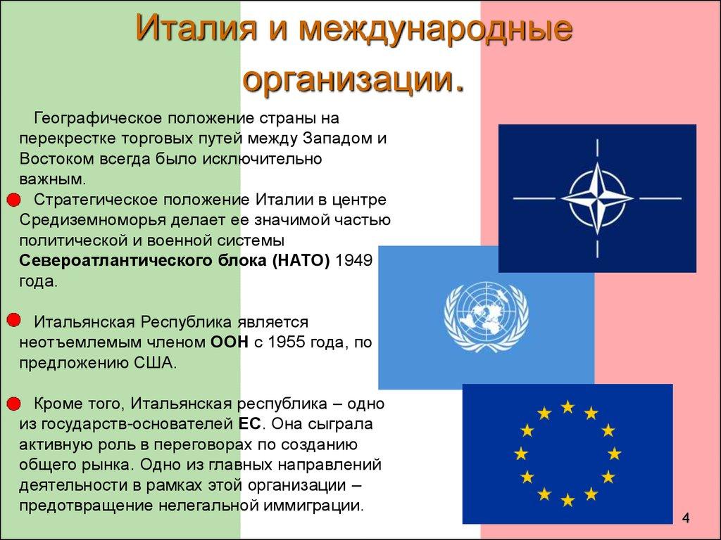 Италия член международных организаций
