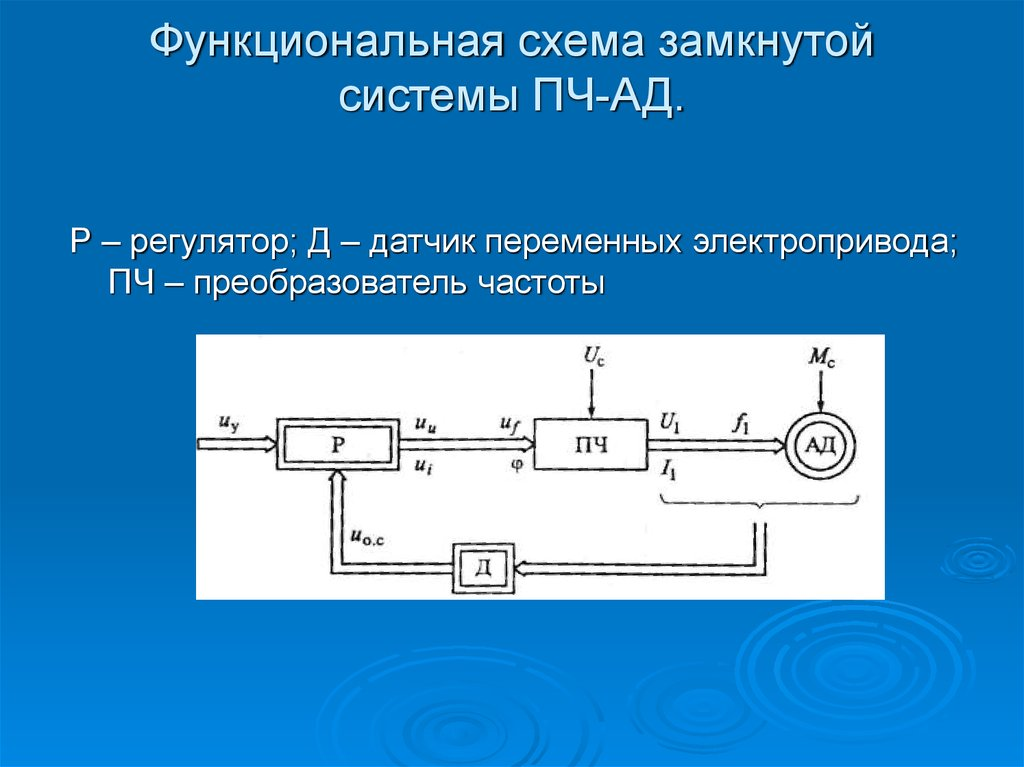 Функциональная схема автоматического регулирования 429
