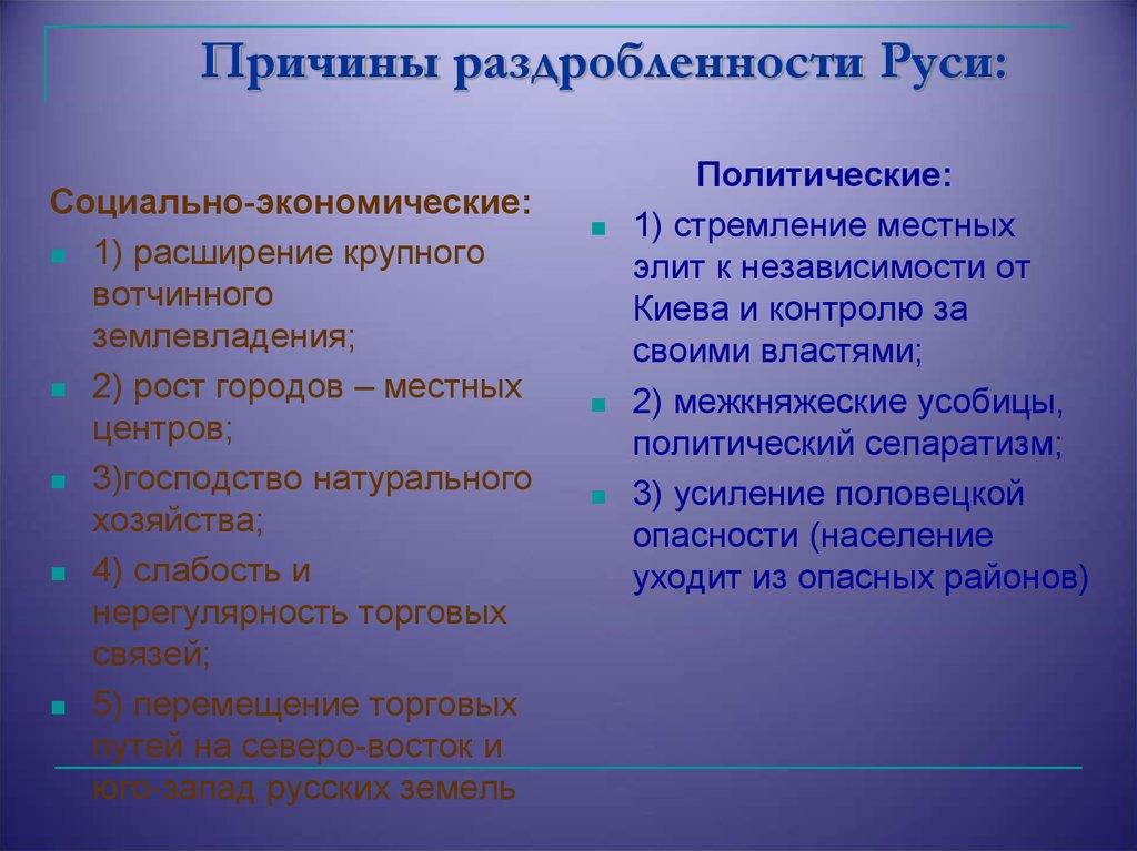 период государственной раздробленности на руси