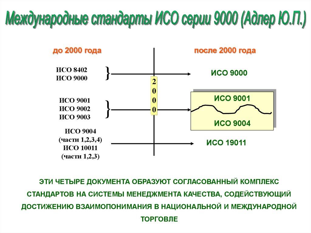 iso 19011 version 2012 pdf
