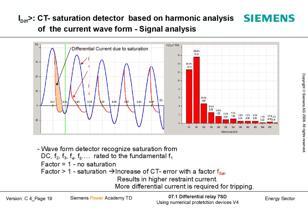 IDiff>: CT- saturation detector based on harmonic analysis of the current wave form - Signal analysis