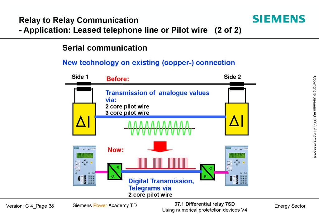 Relay to Relay Communication - Application: Leased telephone line or Pilot wire (2 of 2)