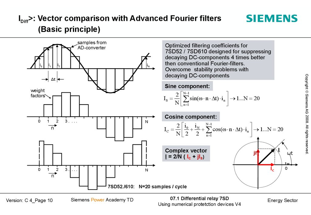 IDiff>: Vector comparison with Advanced Fourier filters (Basic principle)