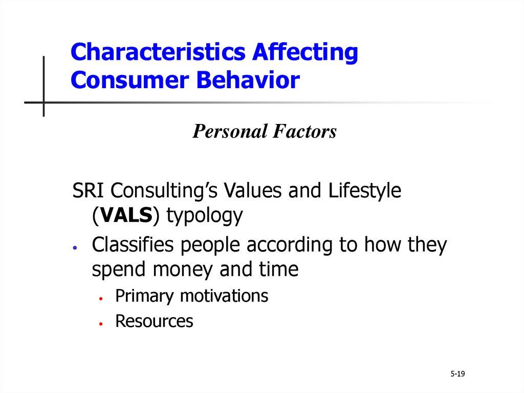 consumer behaviour in haldirams