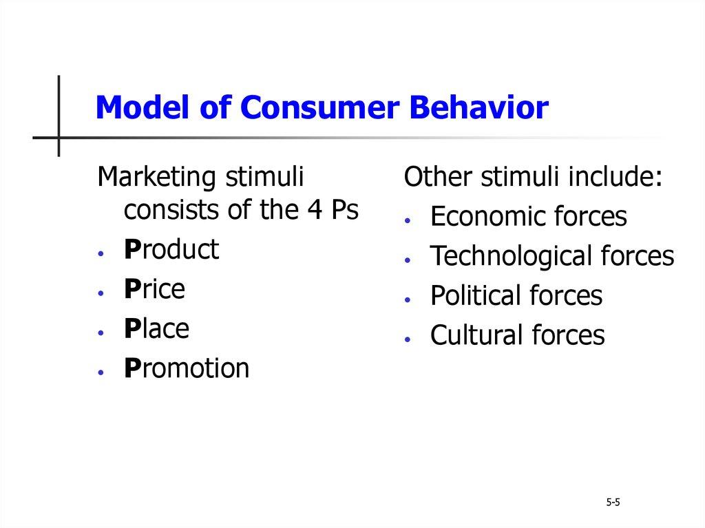 consumer behavior final exam