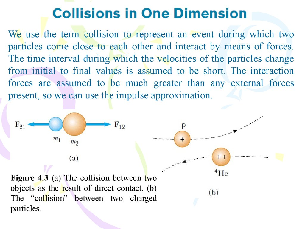 Course Of Lectures Contemporary Physics Part1 Online Presentation External Forces That Act On An Object As A Result Its We Use The Term Collision To Represent Event During Which Two Particles Come Close Each Other And Interact By Means