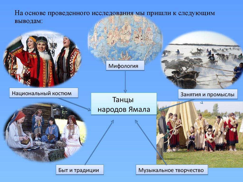 Особенности хореографической лексики коренных народов Ямала .