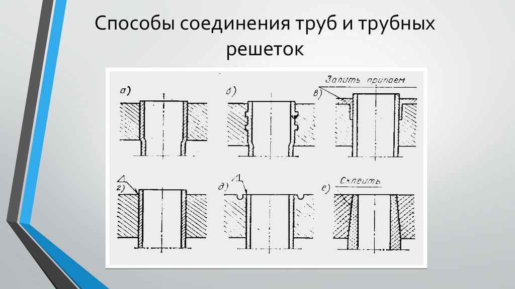Смета на кожухотрубчатый теплообменника принцип работы теплообменника в бассейне
