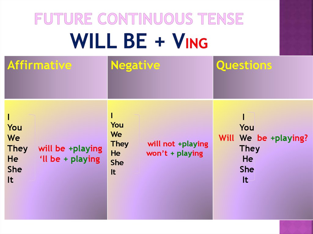 Future continuous Tense will be + ving