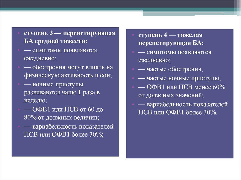 фармакотерапия бронхиальной астме