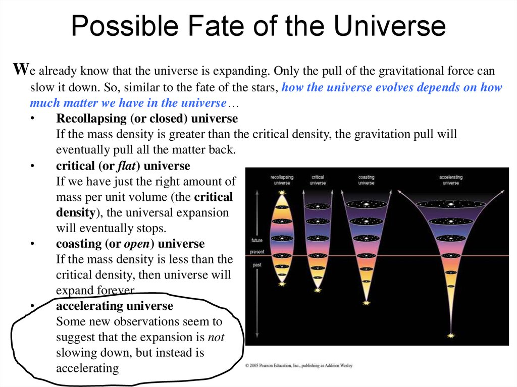 Possible Fate of the Universe